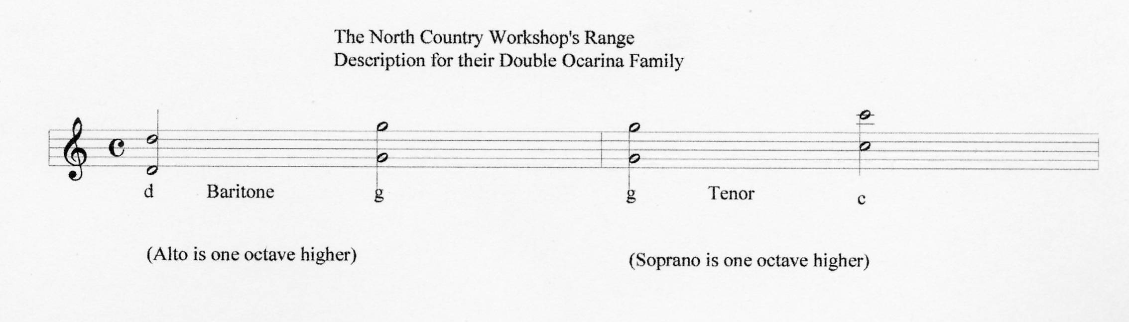Range of Tones for The North Country Workshop's Family of Ocarinas.